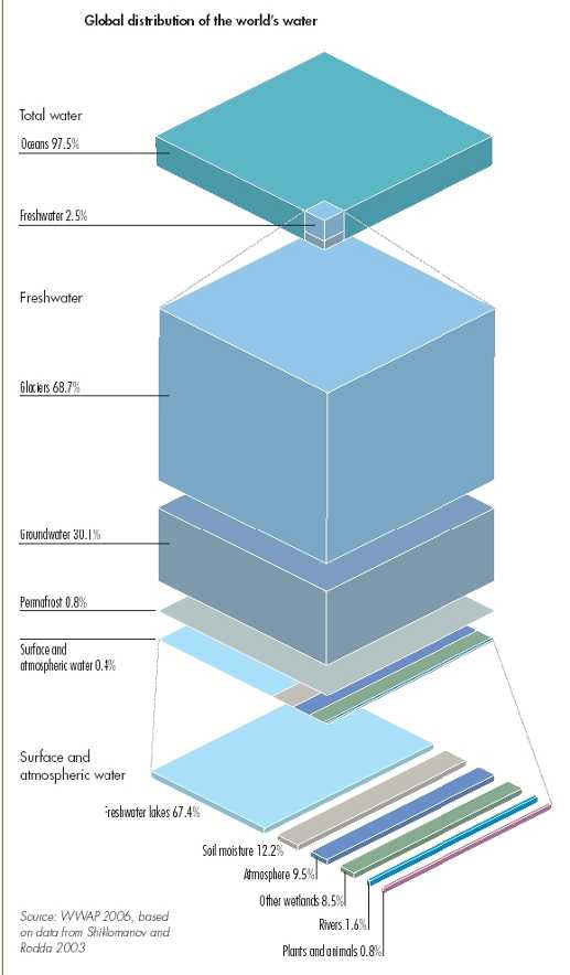 Global Water Resources: The Newest Water Utility Stock